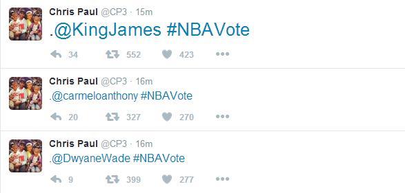 保罗为詹姆斯、安东尼和韦德等入选全明星投票