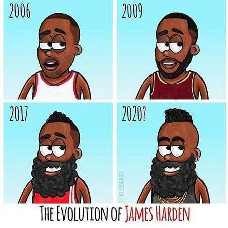 网友制作卡通图演示哈登的胡子进化过程