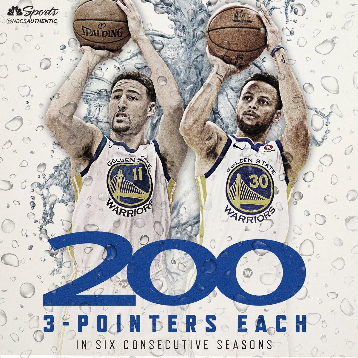 库里和汤普森连续6个赛季命中至少200三分