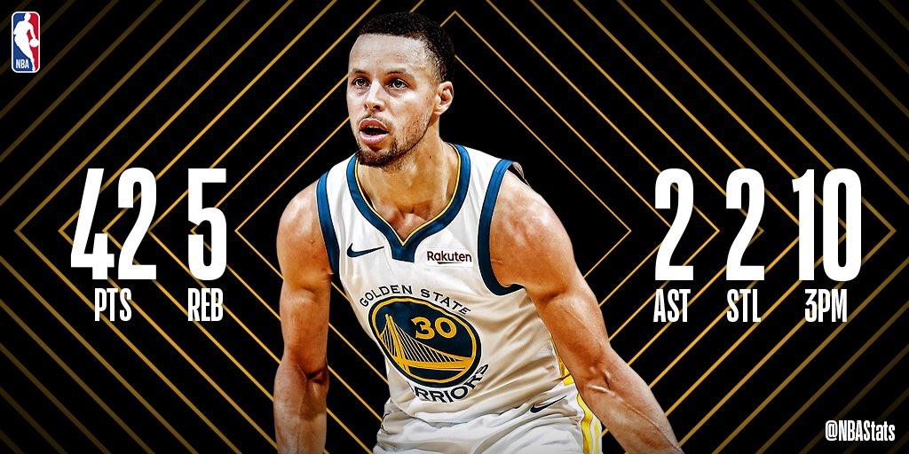 [虎]NBA官方评选最佳数据:库里42+5+2当选