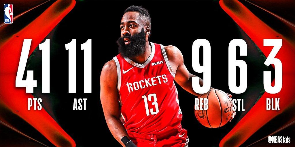 NBA官方评选今日最佳数据:哈登砍下41+9+11成功当选