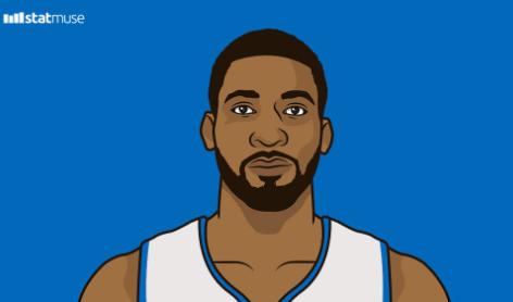 德拉蒙德本赛季17次抢下20+篮板,追平个人生涯纪录