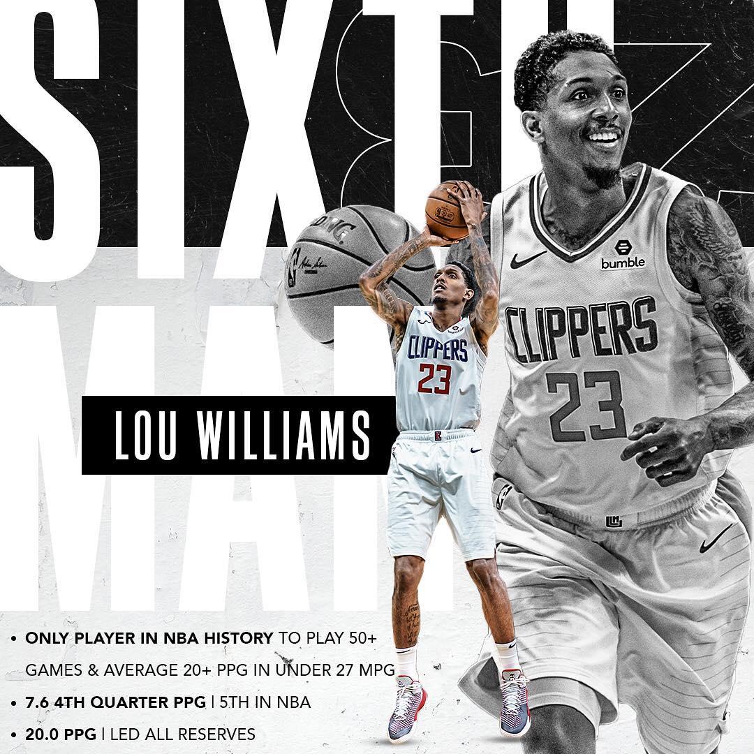 历史首人!路威场均上场不足27分钟内场均砍下20分 NBA新闻