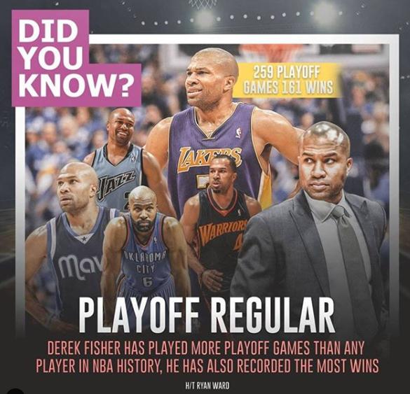 趣味事实:费舍尔季后赛出场数和胜场数历史最多 NBA新闻