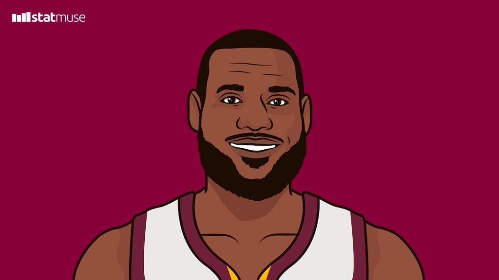 历史上的今天:詹姆斯成为第四位五项数据领衔全队的球员 NBA新闻