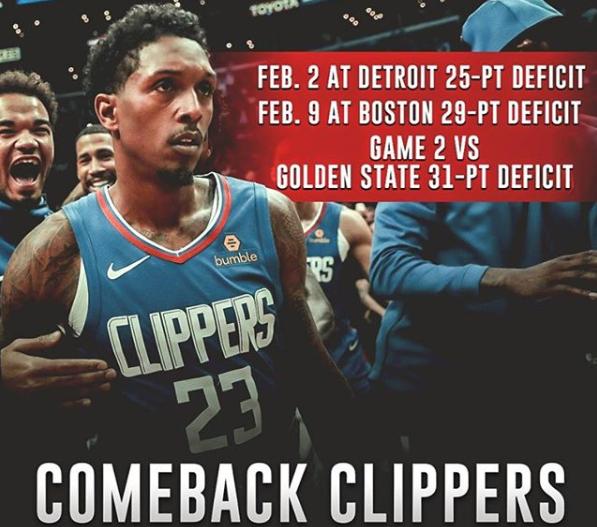 本赛季快船完成3次25+逆转,近23年其他队最多1次 NBA新闻