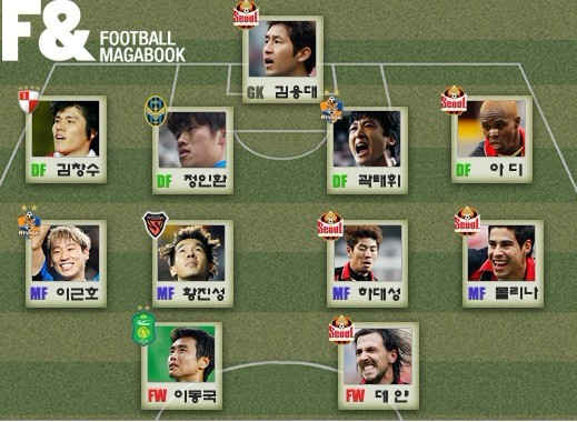 2012K联赛颁奖:FC首尔成最大赢家