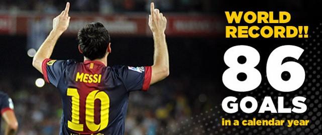 86球!梅西超越穆勒年度进球纪录!