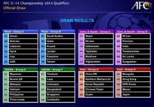 U14亚少赛预选赛抽签:国少与韩国同组