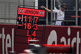 FIA友情提示:不要随便让理疗师举P板