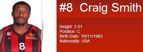以色列球队裁掉前NBA球员克雷格-史密斯