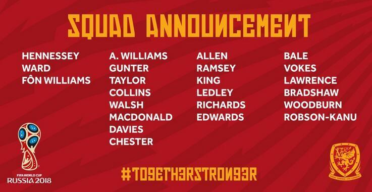 威尔士大名单:贝尔领衔,利物浦小将伍德伯恩入选