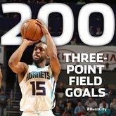 肯巴-沃克成为本赛季第6位投中200记三分的球员