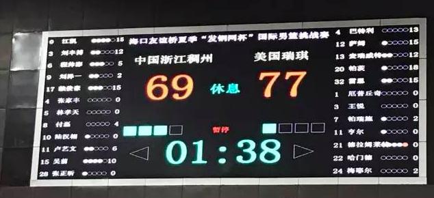 浙江男篮赴海南参加热身赛,首战遭美国瑞琪逆转