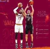 詹姆斯季后赛三分命中数升至历史第3位