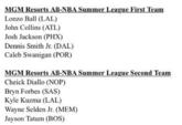 2017年夏季联赛最佳阵容一阵和二阵出炉
