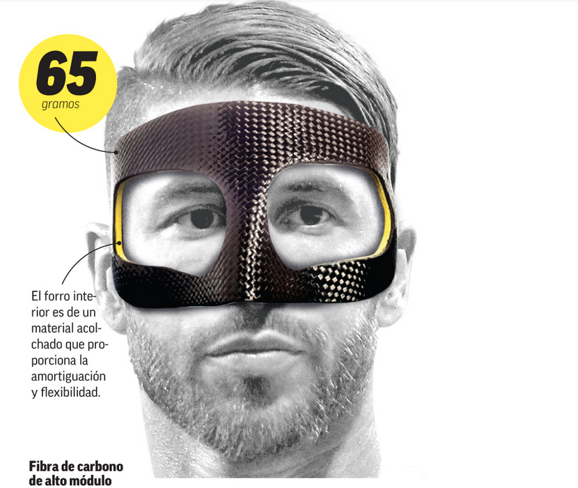 面具侠?西媒称拉莫斯或将佩戴面具迎来复出