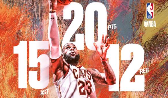 NBA官方评出今日最佳数据:詹姆斯20+12+15当选