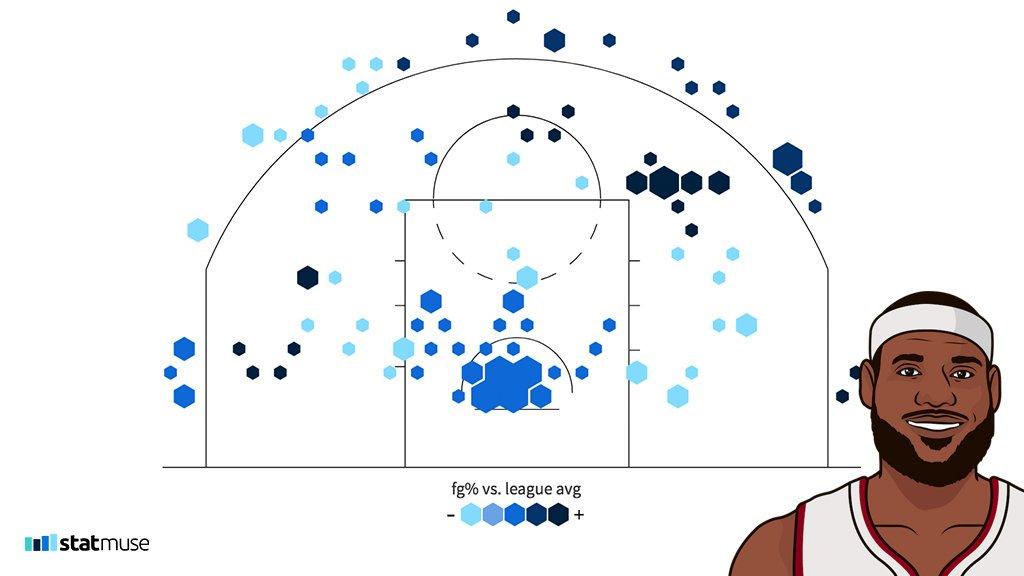 媒体发布詹姆斯2012-13赛季总决赛投篮热图