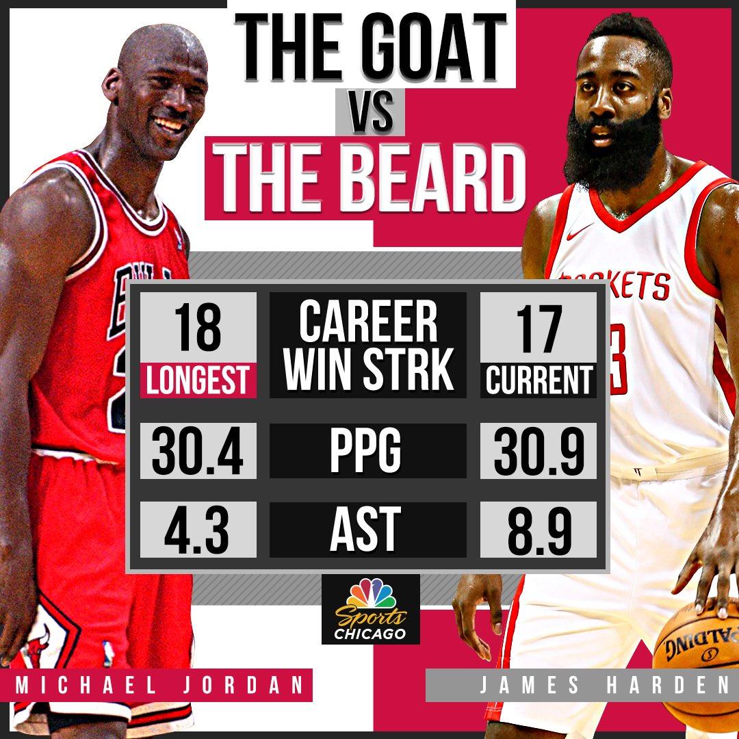 媒体对比乔丹与哈登生涯最长连胜赛季的数据_虎扑NBA新闻