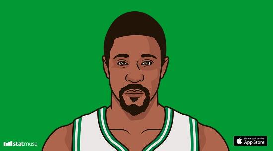 历史上的今天:拉塞尔抓下49篮板创生涯纪录