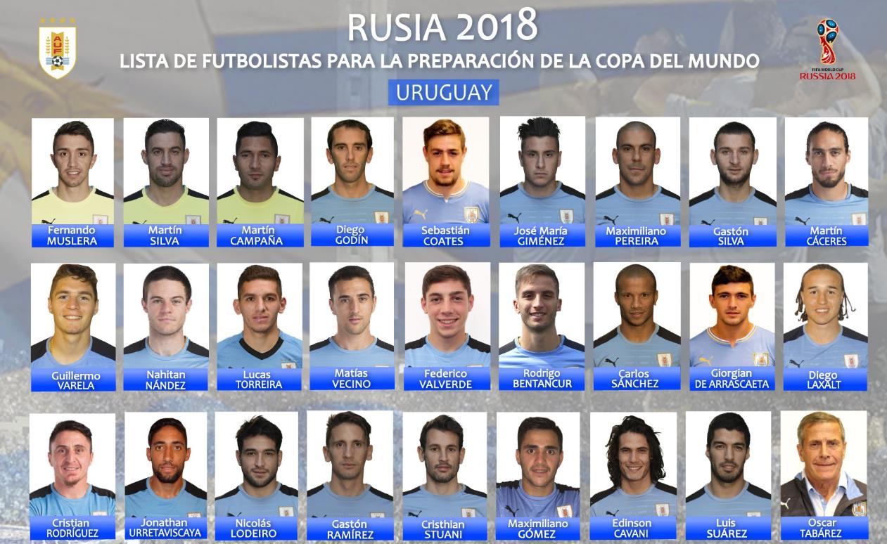 乌拉圭世界杯初选名单:卡瓦尼苏亚雷斯戈丁领衔