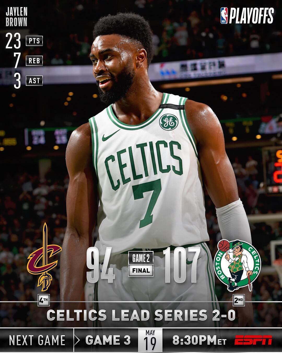 NBA官方发布今日凯尔特人获胜的战报图