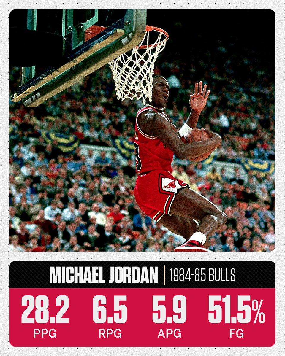 33年前的今天,迈克尔-乔丹成为年度最佳新秀