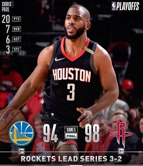 NBA官方发布火箭今天战胜勇士的战报图