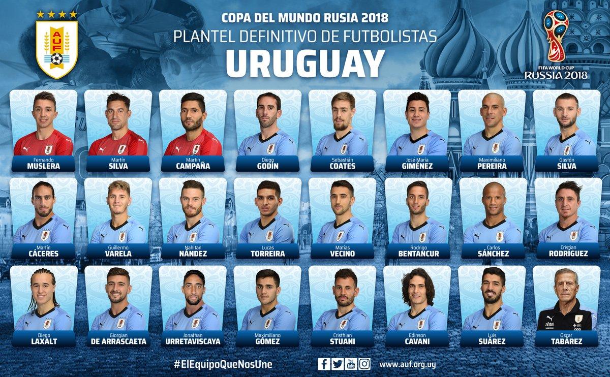 乌拉圭世界杯23人名单公布,苏亚雷斯、卡瓦尼领衔