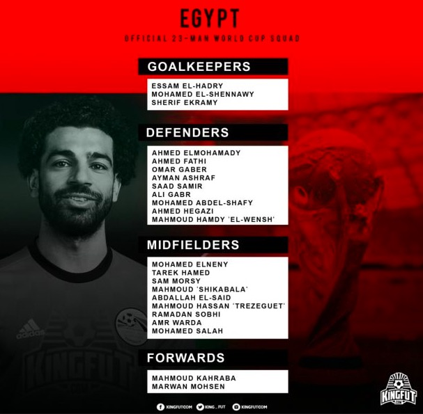 埃及23人名单:萨拉赫、埃尔内尼领衔