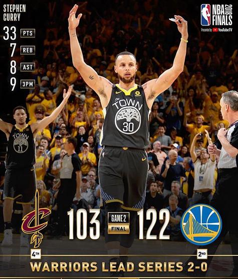 NBA官方发布勇士今天战胜骑士的战报图