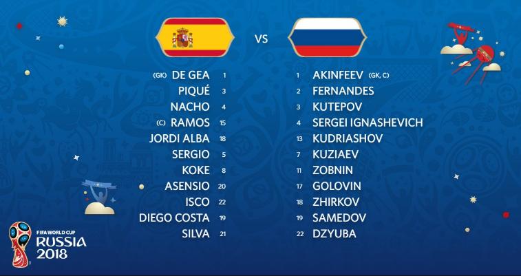 西班牙vs俄罗斯:戈洛温领衔,阿森西奥首发伊涅斯塔替补