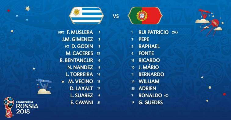 葡萄牙vs乌拉圭:苏神卡瓦尼领衔乌拉圭对阵C罗