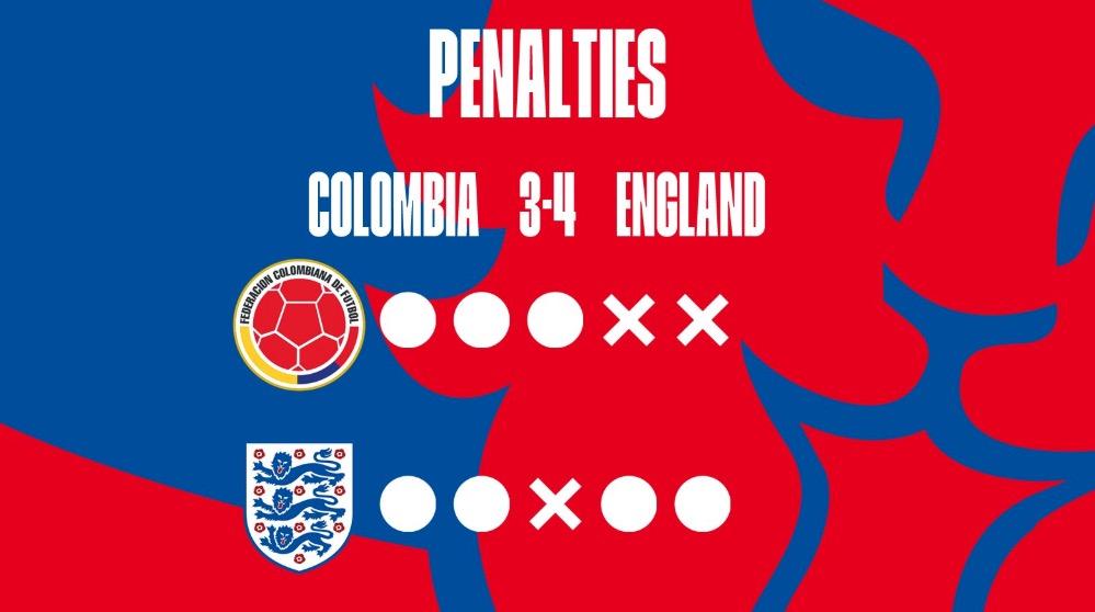 GIF:亨德森、乌立维和巴卡点球被扑,英格兰世界杯首次赢得点球大战