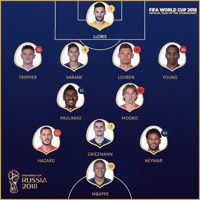 以假乱真,设计师冒名国际足联自己评选世界杯最佳阵容
