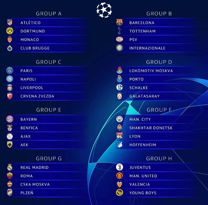 欧冠:PSG利物浦那不勒斯同组,尤文曼联同组,巴萨热刺国米同组