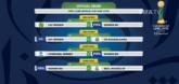 世俱杯抽签结果揭晓:皇马将遇亚冠冠军与墨西哥球队胜者