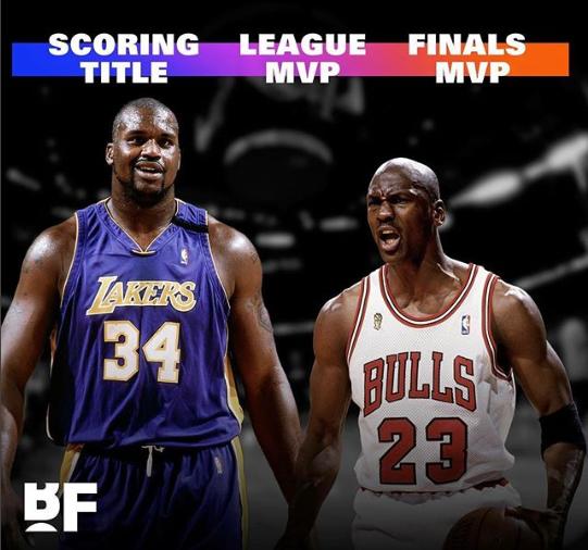 仅乔丹和奥尼尔单同时拿过得分王、 MVP和 FMVP