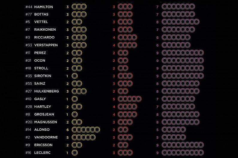 倍耐力公布美国站轮胎选择:迈凯伦再次迷之保守