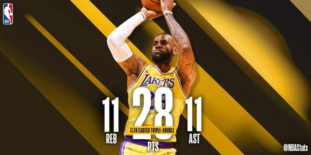 NBA官方評選今日最佳數據:詹姆斯三雙當選