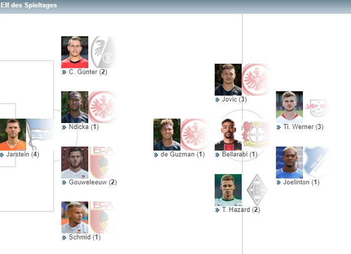 踢球者德甲第十轮最佳阵容:维尔纳和小阿扎尔领衔