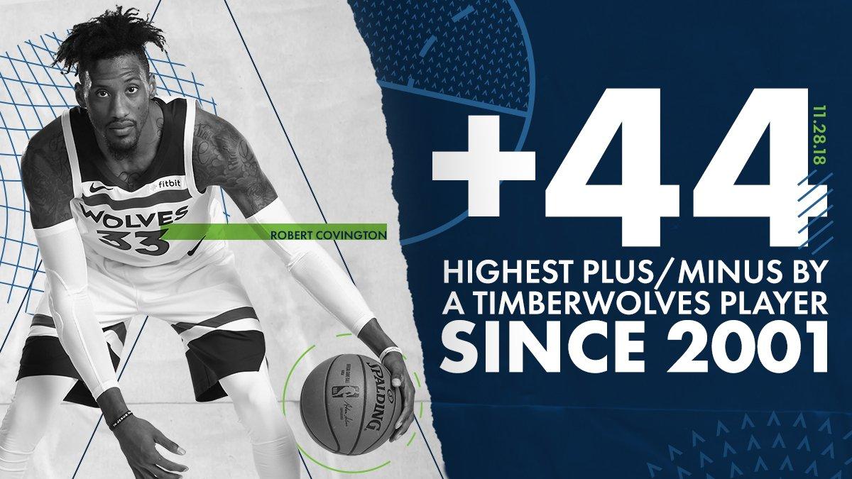 科温顿 44正负值为17年以来森林狼球员单场最高正负值