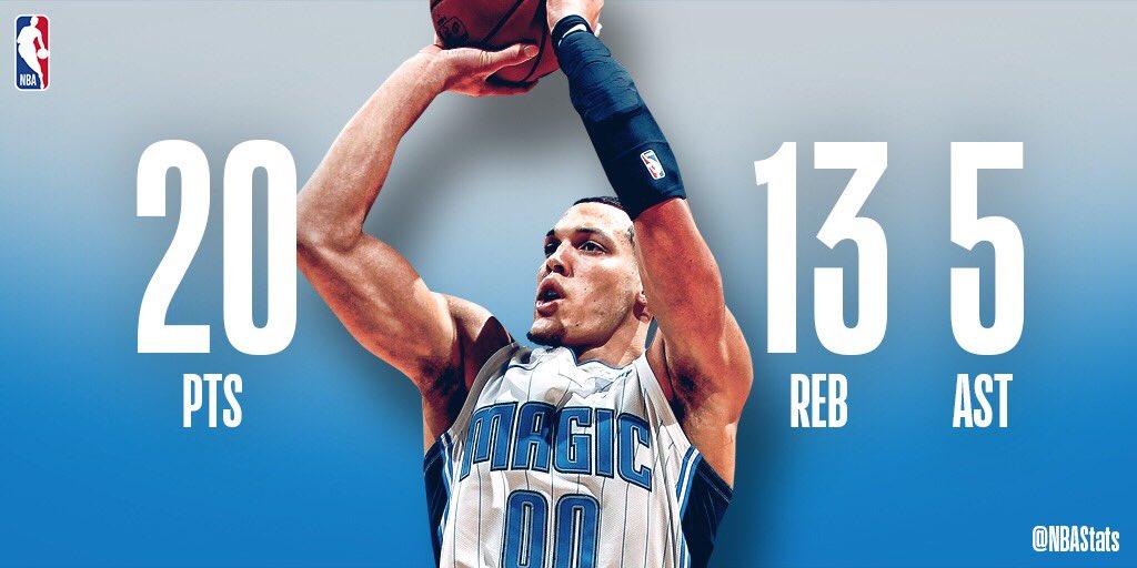 NBA官方评选今日最佳数据:阿龙-戈登砍下20 13 5当选