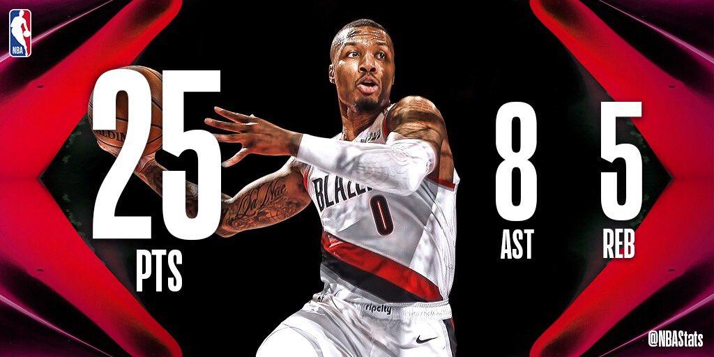 NBA官方评选今日最佳数据:利拉德25 5 8当选