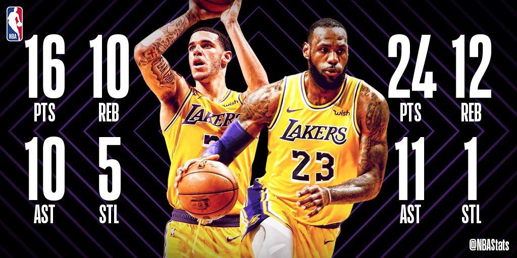 NBA官方评选今日最佳数据:鲍尔和詹姆斯同获三双当选