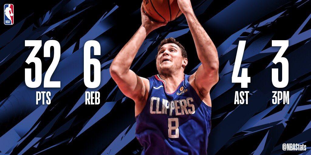 NBA官方评选今日最佳数据:添里纳利砍下32 6 4当选