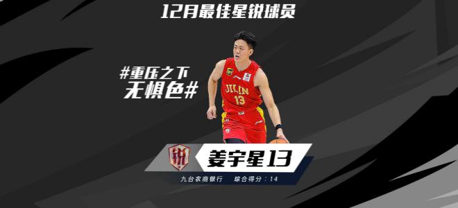 姜宇星荣获11-12月CBA月度最佳星锐球员