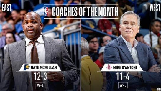 麦克米兰和德安东尼别离当选12月东西部最佳教练