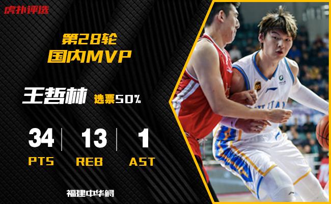 JRs评选:王哲林豪取34分胜八一,荣膺第28轮本土MVP
